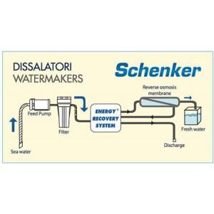 Schenker_proces